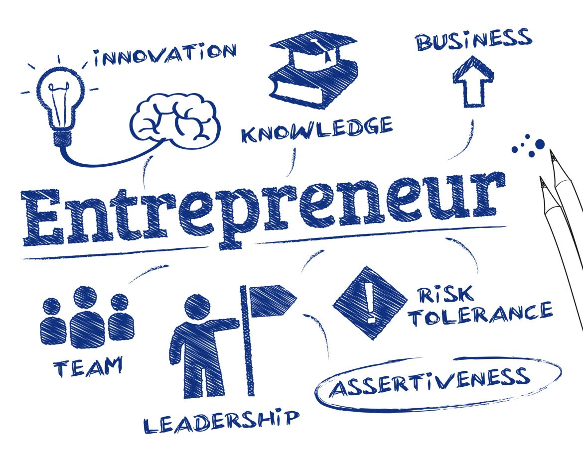 The Ethical Aspects of Entrepreneurship